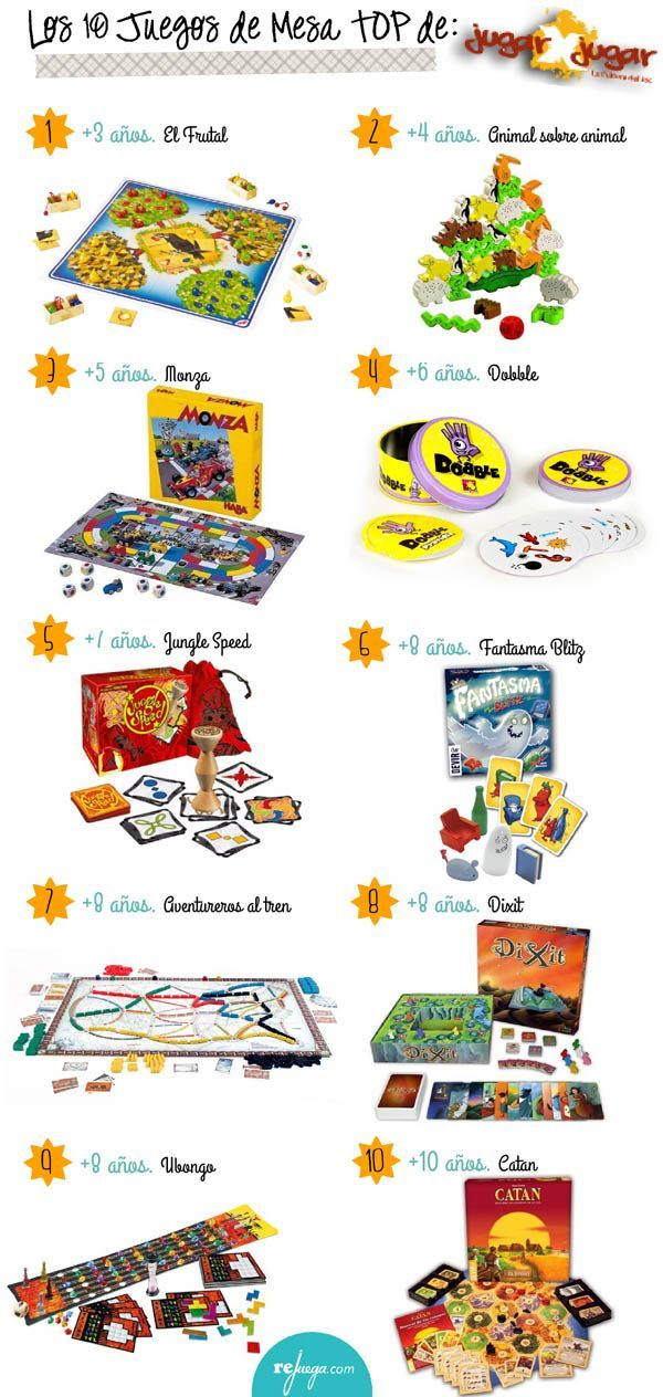 los mejores juegos de mesa jugar x jugar