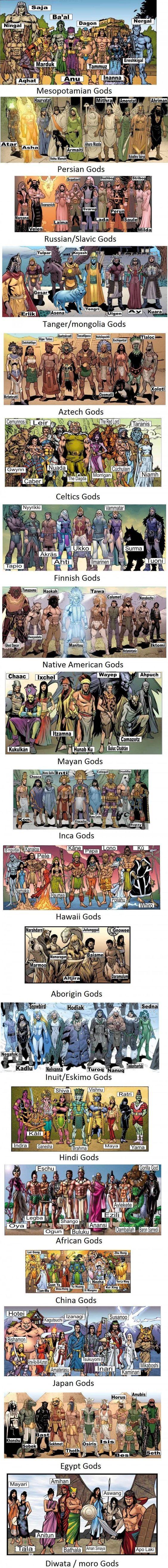 Gli Arcani Supremi (Vox clamantis in deserto - Gothian): Tutte le divinità delle religioni politeiste della...