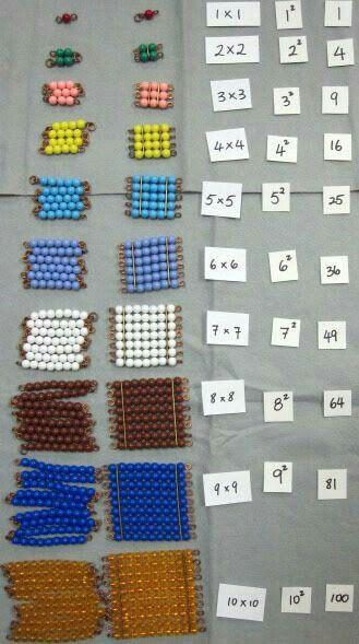 Montessori matemetik