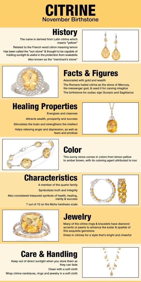November Birthstone Chart By Zodiac Meaning, Color, Characteristics