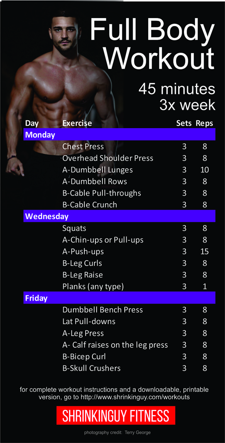 This is a balanced, 3-day a week full body workout routine. Each session is about 45 minutes. It's a beginner to intermediate level workout that assumes you know the basics of dumbbell and barbell strength training.