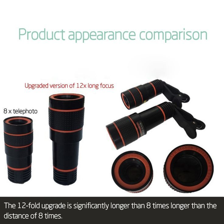 Clip On 12x Optical Zoom Mobile Phone Telescope Lens Binoculars