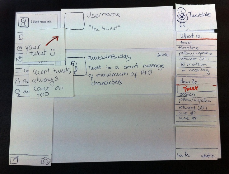 Paper prototyping to understand the flow of the app and the interactions involved in it.
