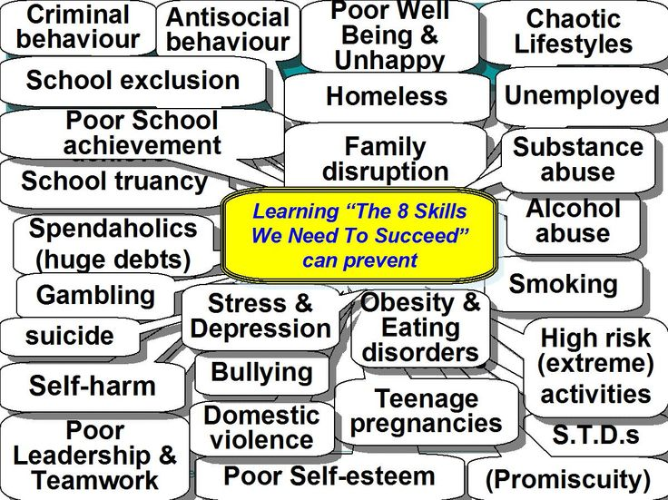 why does bullying happen Bullying is often less about the bully and more about how people hate those who differ from social norms bullied people some schoolkids refuse to find something better to do, like focusing on getting a good education instead but that doesn't change the fact that bullying happens because of poor self esteem change.