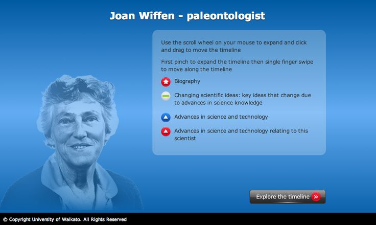 Interactive timeline exploring the life of Joan Wiffen. Joan found the first dinosaur fossils in NZ and rewrote the way we understand the country's past. Joan achieved this fame as an amateur scientist, not a professional.