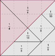 Tangram com identificação de fração correspondente a cada figura com relação ao todo.