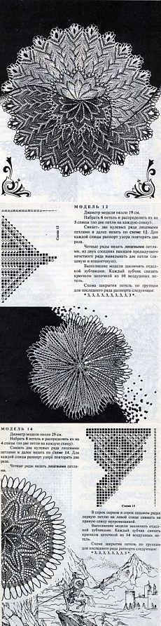 Кружевные салфетки спицами -3 / Вязание спицами / Вязание для женщин спицами…
