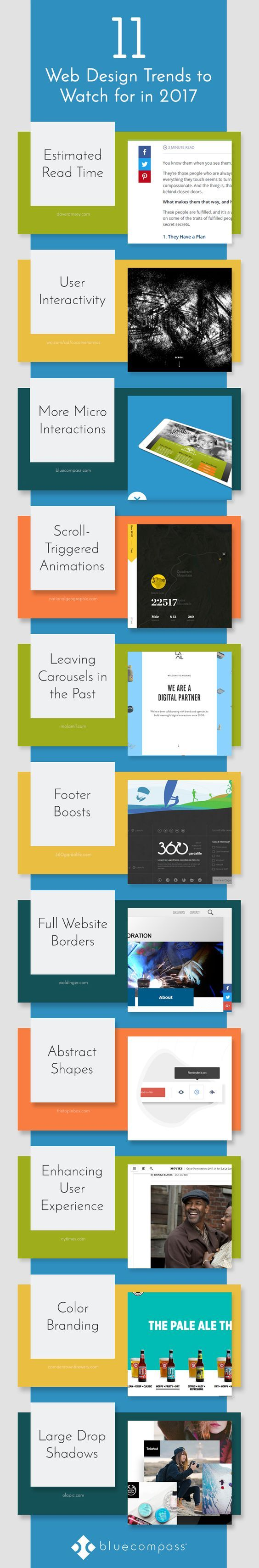 The Future of Web Design: 11 Features You Will See in 2017 and Beyond [Infographic]