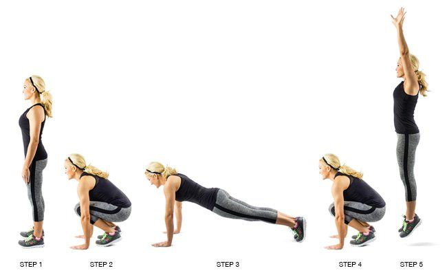 """Burpee"": While the burpee is one of the most dreaded exercises out there, it is also one of the most effective! So set aside your hesitation, and embrace the sweat!//Modification (Advanced): Once in push up position (step 3), lower your body until your chest nearly touches the floor. As you lower, tuck your elbows close to your body so your upper arms form a 45-degree angle when lowered. Pause, and then push back up. Continue with remaining steps."