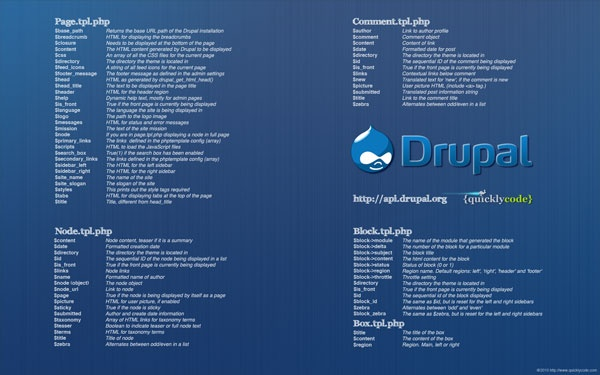 Drupal Cheat-Sheet Desktop Wallpaper