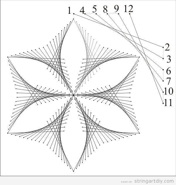 strring patrón libre de arte patrón libre de la flor de cuerda de Arte, en forma de flor