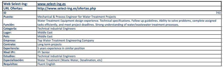 Mechanical & Process Engineer for Water Treatment Projects #Industriales #IPr #Job #Empleo #Ingeniero  Enviar CV: seleccion@select-ing.es   Acuerdo de colaboración @Ingprofesional y @Select_ing