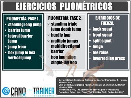 ejercicios pliometricos pdf download