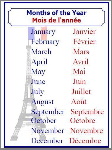 Los meses del año