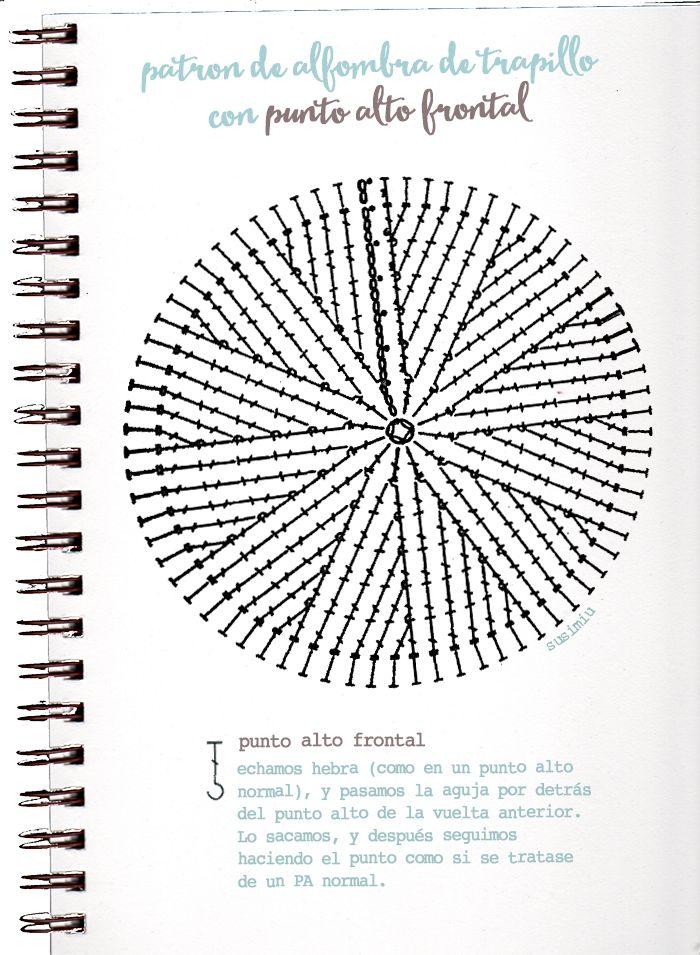 Alfombra Redonda De Trapillo Tutorial – Solo otras ideas de imagen ...