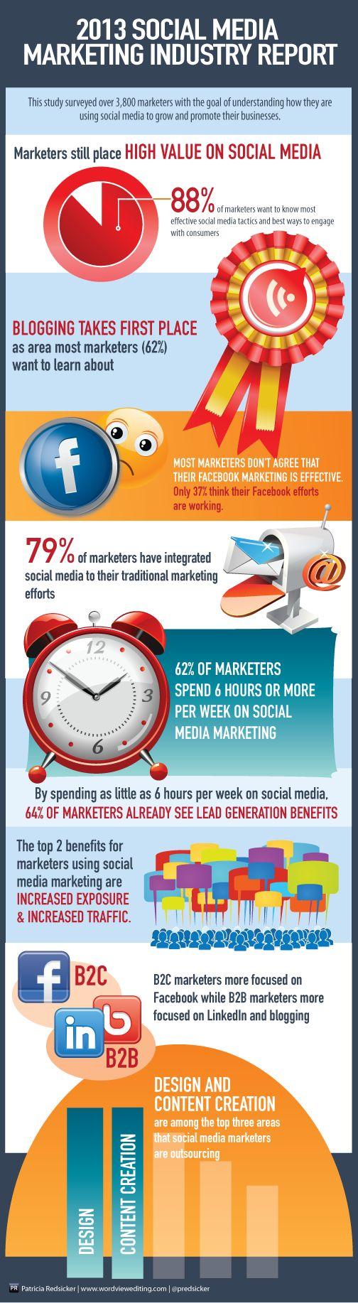 Best Social Media Resources Images On   Social Media