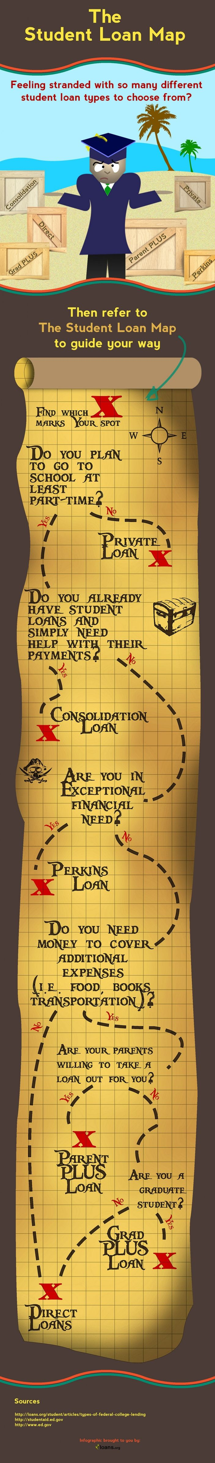 Arrr the pirate's guide to student loans! Find your way to debt-free treasure! Federal Student Loan Map | Infographic