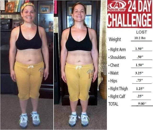 Advocare 24 Day Challenge results & info