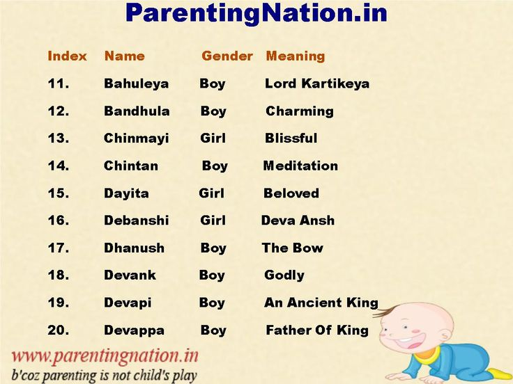 ParentingNation.in Provide You With Largest Resource Of Baby Name. Select Best Name For Your Lovely Baby From The List Of Names Of Tamil Baby Names With Meaning.
