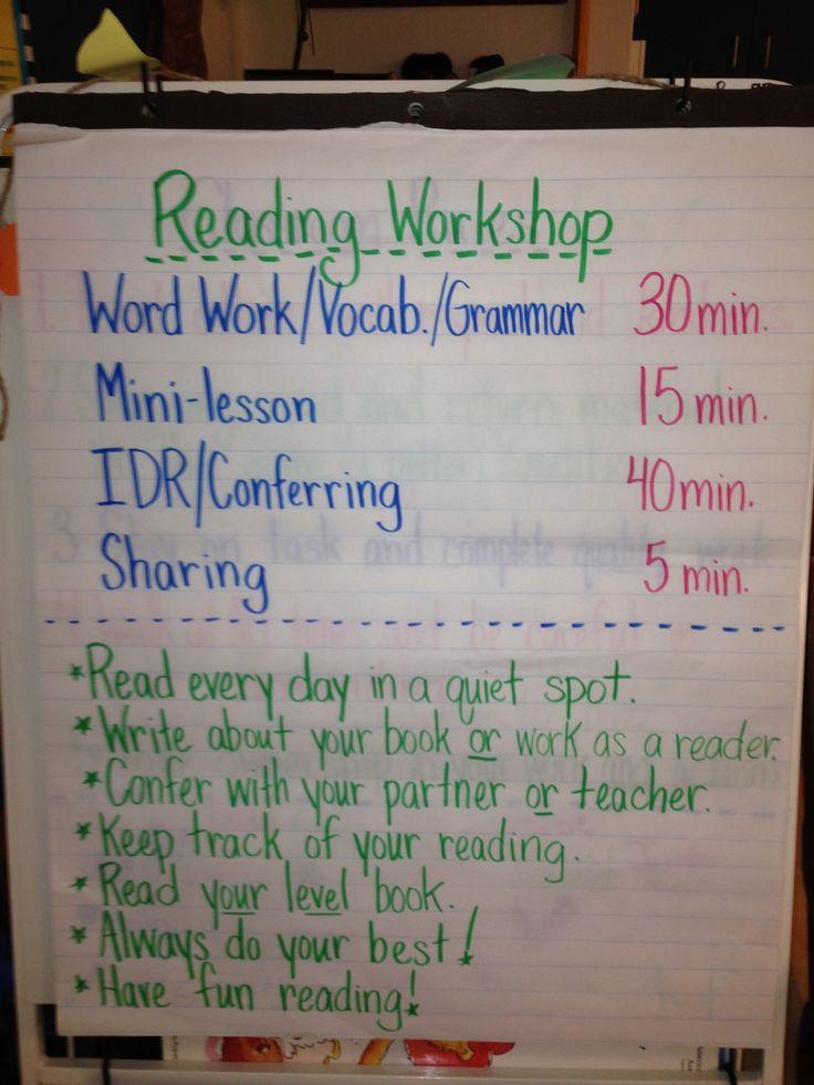 Reading Workshop anchor chart