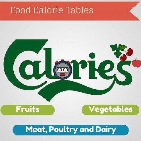 Best Calorie Charts Images On   Eat Healthy Calorie