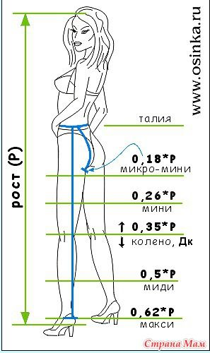 юбка по колено при росте 170 - Поиск в Google
