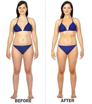 Vyvanse Weight Loss Weightlosslook