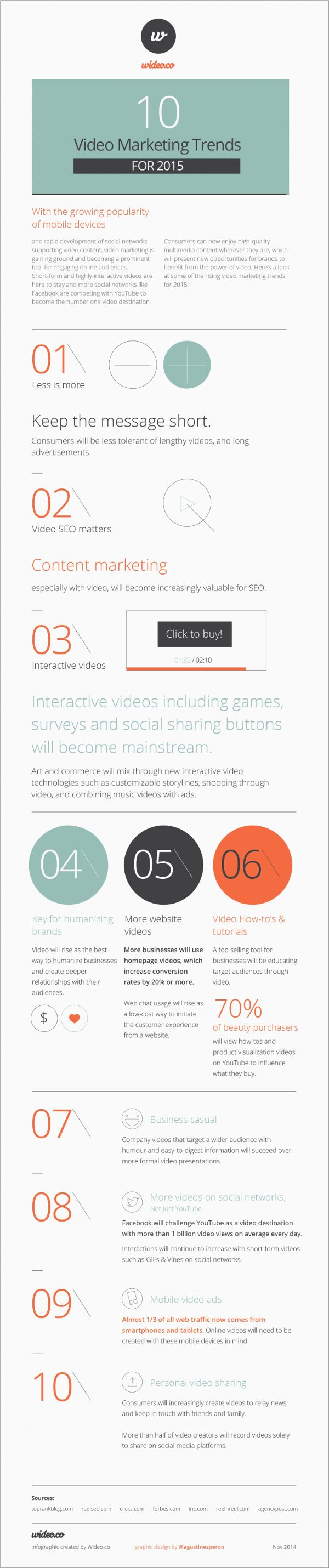 15 video marketing trends for 2015: What should marketers be doing to ensure they're up to speed with video in the coming year? This infographic has the answers. #marketing #video