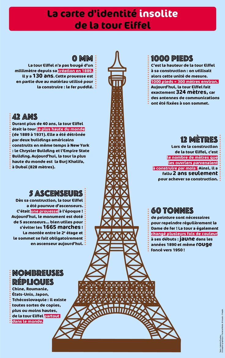 La tour Eiffel fête ses 130 ans ! #eiffeltower La tour Eiffel fête ses 130 ans !
