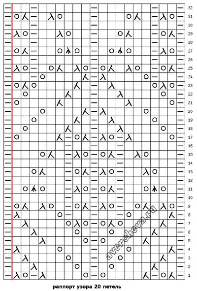 схема узора 592