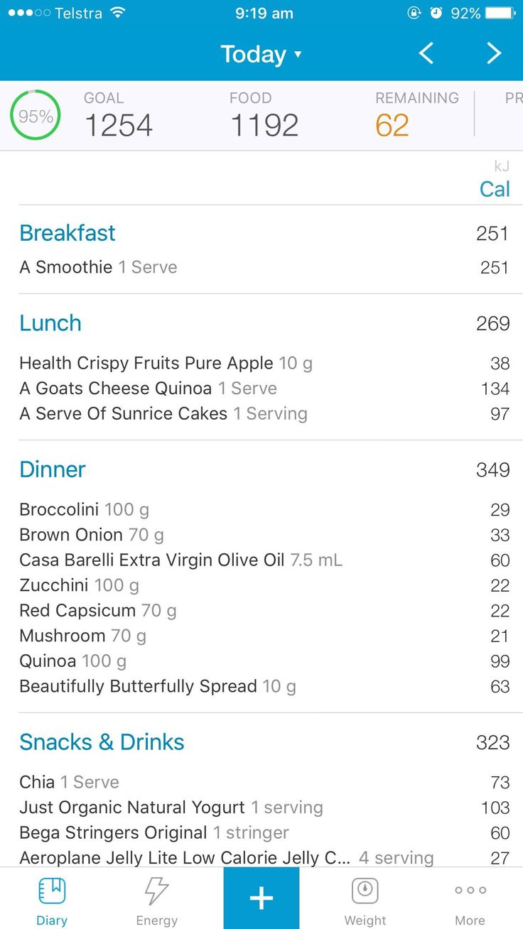 Calorie counting app for the Aussies - what apps do you use? #goodnutrition #physicalactivity #goodfood #vegetables #JuicePlus #healthymeal #healthyfood #healthy #health #exercise #eatclean