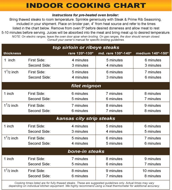 *TIPS & TRICKS-How to Broil Steaks : Kansas City Steak Company