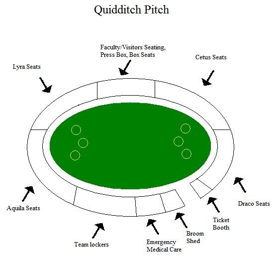 17 best ideas about quidditch pitch on pinterest harry