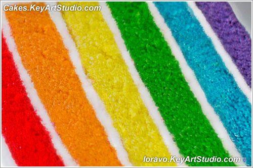Белый и Разноцветный Бархатный Биквит для Радужного Торта.   Blog Loravo: Кулинарные записки дизайнераBlog Loravo: Кулинарные записки дизайнера