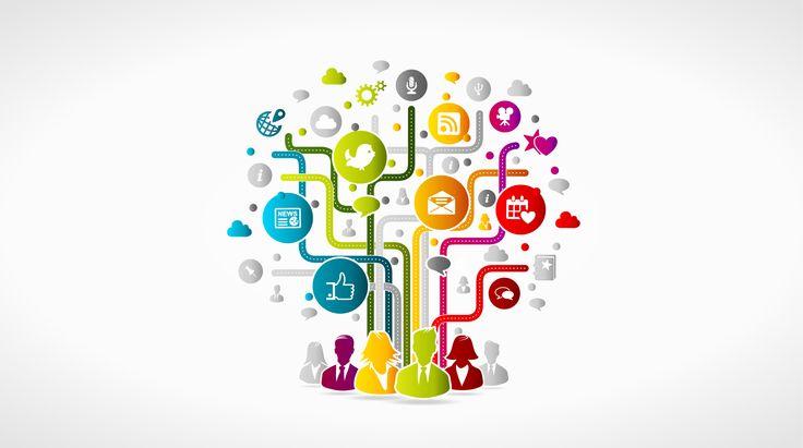 Dlaczego warto zaistnieć na serwisach społecznościowych? http://www.artduo.pl/social-media-reklama-firmy/