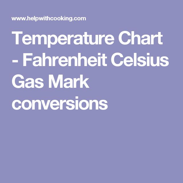 meat cooking temperature guide celsius