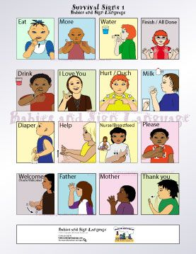 Baby Sign Language Chart Teach Your Baby To Sign