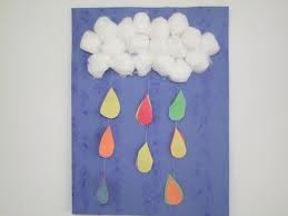 Theano a m@mmy on line: It's a raining day...