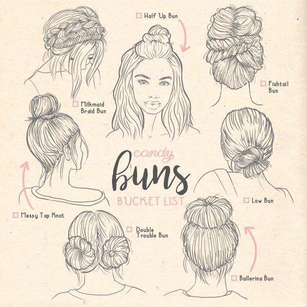Arten von Brötchen – #buns #ilustration #Types – PEINADOS