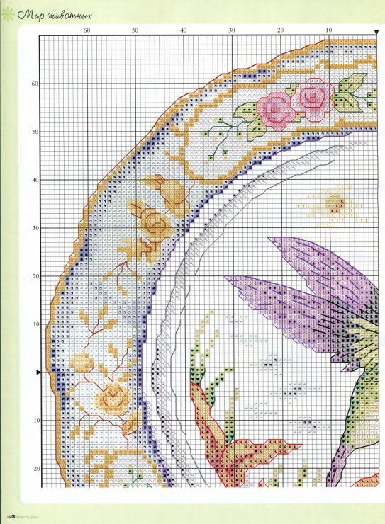 Floral hummingbird plate part 1 of 3 free cross stitch pattern