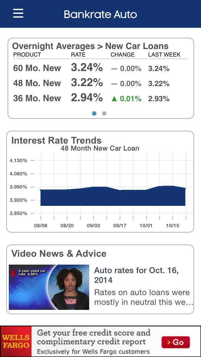 Auto Rates, Payment Calculator insurance Pinterest Insurance
