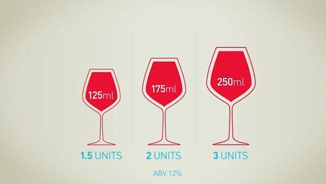 A helpful animation that breaks down the facts and figures for units of alcohol.