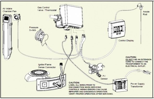 gas hot water heater wiring diagram  water heater water