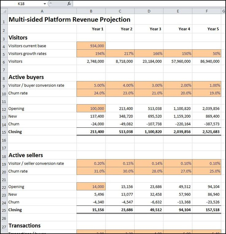 22 best Revenue Projections images on Pinterest Template, 5 - profit and loss forecast template
