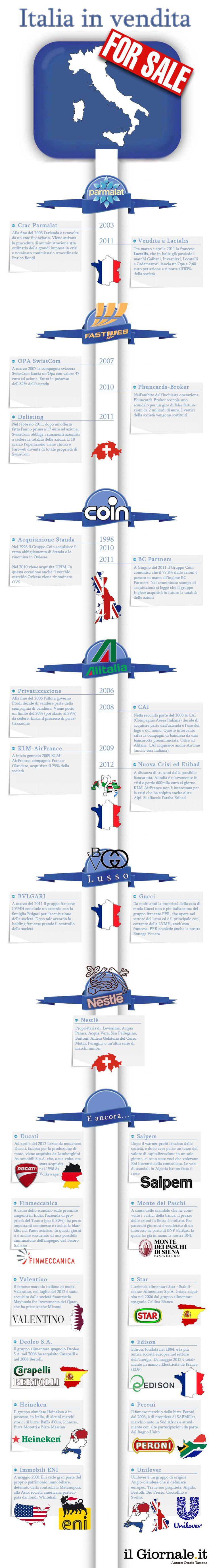 """Italia in vendita, i marchi made in Italy """"svenduti"""" al mercato internazionale #Infografica"""