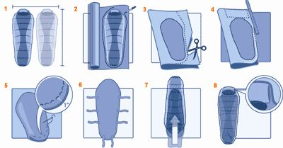 Add 10-degrees of warmth to your sleeping bag with this simple DIY project.