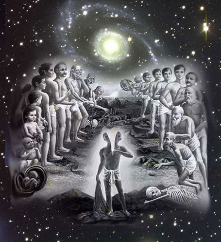 Cycle de vie astrale - Réincarnation  http://www.divinatix.com/energies/reincarnation/