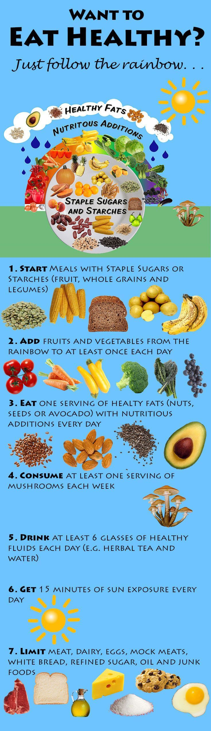 Want to eat healthy? Dietary Guidelines for Healthy Living – The Rainbow Plate. This is an easy guideline that anybody can follow. It's so simple! This is the easiest way to eat healthy and nutritiously. Everything is accounted for here.
