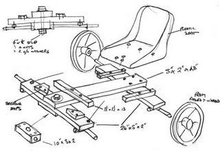 Red Bull Soap Box Derby >> How to make your own #diy #soapbox | Soapbox | Pinterest ...
