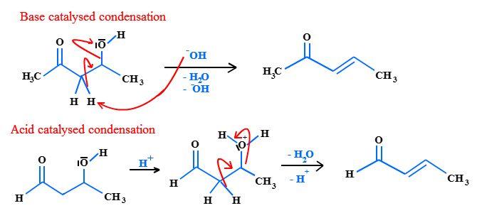 aldol condensation mechanism - Google Search